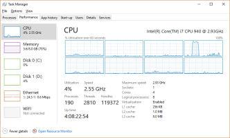 CPU-Usage