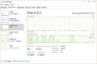 Monitoring-Hard-Disks
