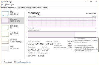 RAM-usage