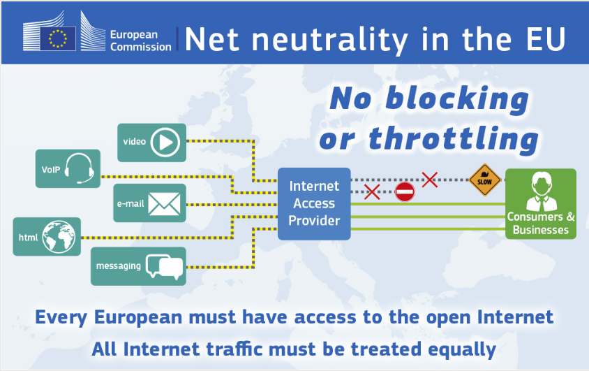 EU rules on net neutrality